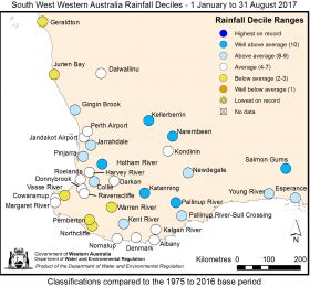 South West Western Australia year to date rainfall August 2017