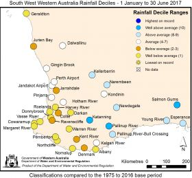 South West Western Australia year to date rainfall June 2017