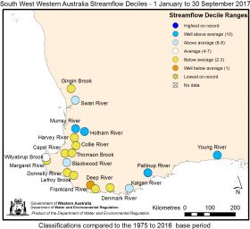 South West Western Australia year to date streamflow September 2017