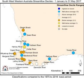 South West Western Australia year to date streamflow May 2017
