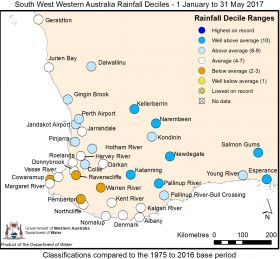 South West Western Australia year to date rainfall May 2017